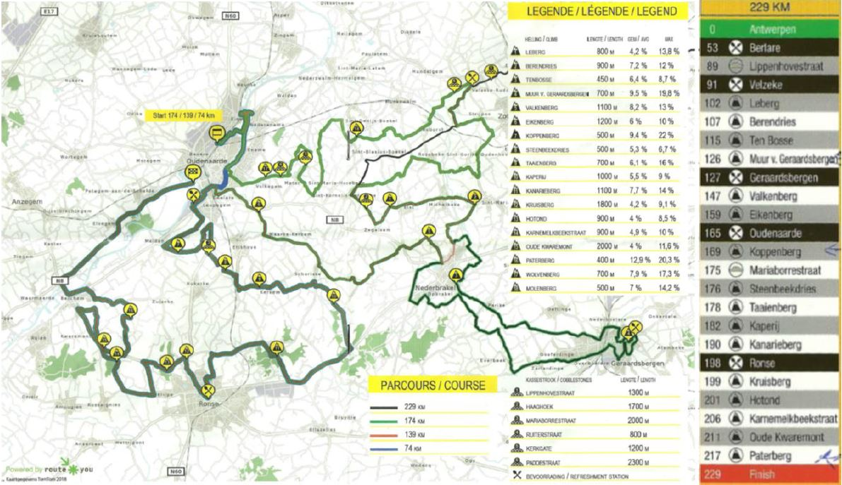tour des flandres carte2