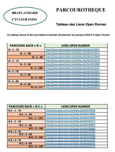 BACR--Parcourotheque-TableauLiens-OpenRunner.jpg